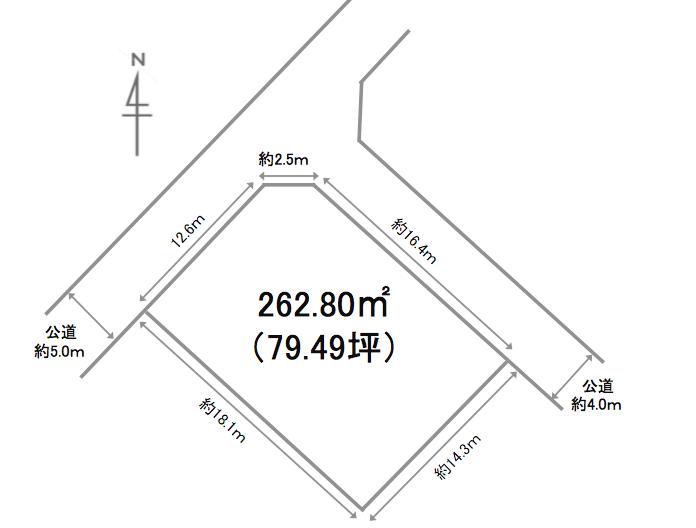 葵区 沓谷一丁目 土地 4,180万円